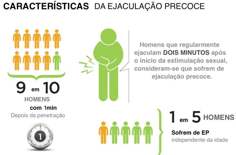 controlar-ejaculacao-precoce-1