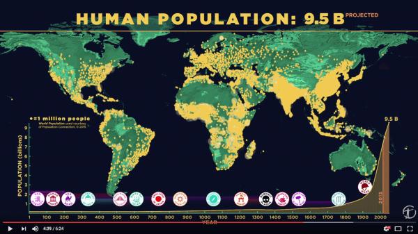 Como chegamos a 7 bilhoes de pessoas no mundo