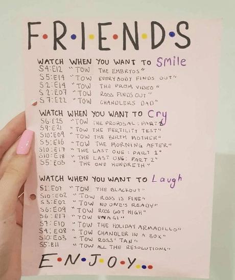 Melhores episódios de Friends