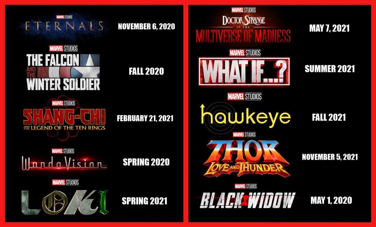 Confira quais são os próximos filmes da Marvel Fase 4 já confirmados 11