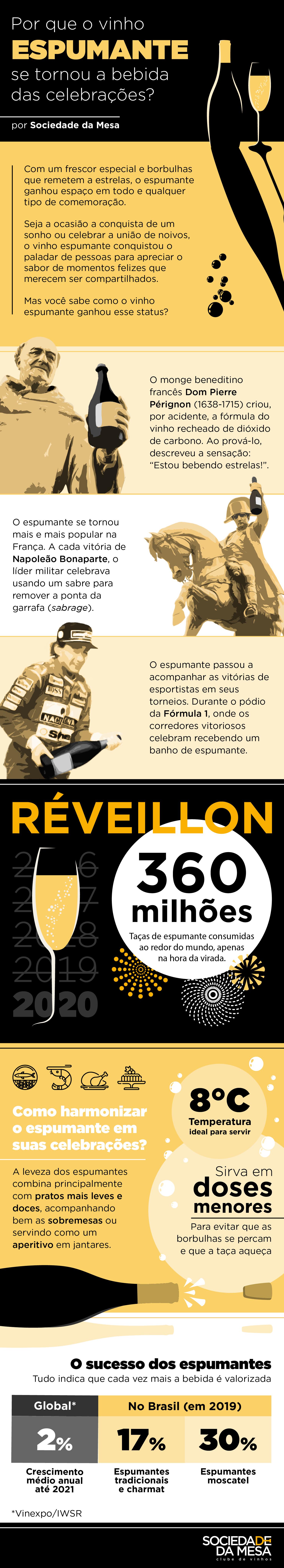 Infografico porque o vinho espumante se tornou a bebida das celebracoes