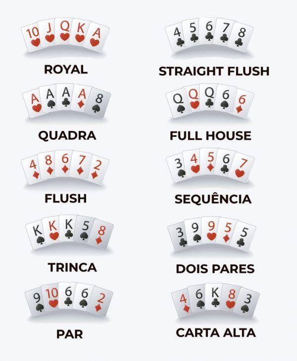 refras poker cartas