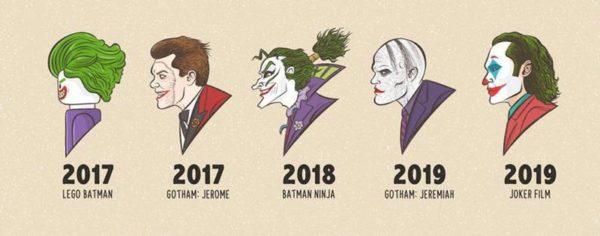 Coringa de 1940 a 2019: imagem reúne versões que ilustram o arquirrival do Batman com o passar do tempo