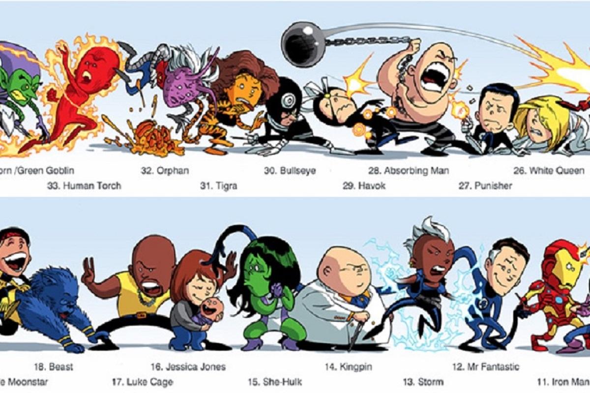 Ilias Kyriazis: artista grego cria versão bem humorada de personagens da Marvel
