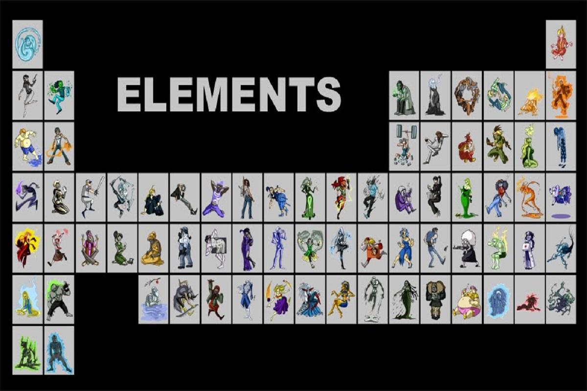 Kaycie Dunlap: artista cria elementos da tabela periódica como personagens fantásticos